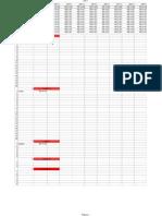 controle financeiro 2011-2015 Matriz