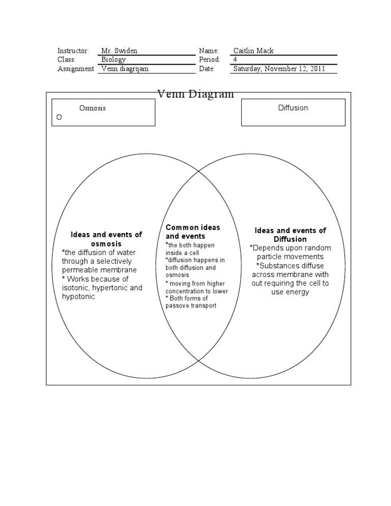 Venn diagram on osmosis and diffusion ccuart Gallery