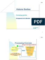Ketone_bodies [PDF Reference]