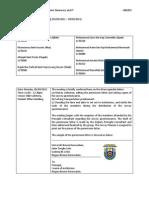 Progress Report UB0203 (4th)