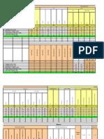 Summarized Raw Data Per District