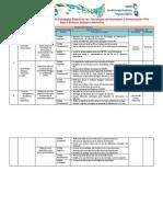 Planificación Didáctica_TALLER01
