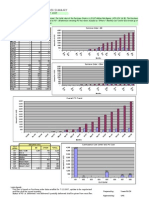 Copy of PO Monitoring Sheet Ver 1 31-03-08