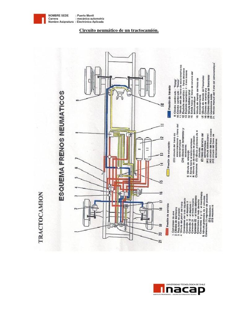 Circuito Neumatico Simple : Circuito neumático de un tractocamión