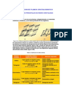 Notacion de Planos Cristalografico