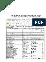 Lista Especies Nativas SP