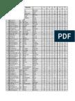 CCD Stats November 2011
