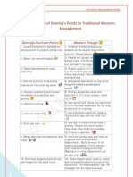 Comparison of Deming's Points to Traditional Western Management