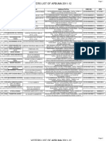 Voter List Apbuma 2011-12
