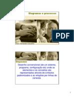 24 - Diagramas e Processos