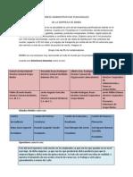 Areas Administrativas Funcionales