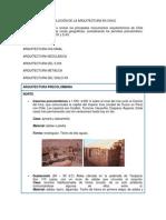 EVOLUCIÓN DE LA ARQUITECTURA EN CHILE