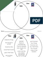 Pilgrims Now and Then Venn Diagram