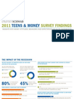 2011 Teens & Money Survey Findings