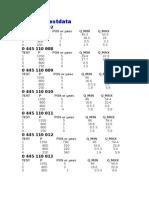 Injector Testdata
