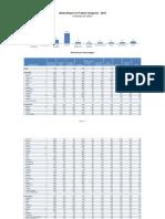 WFDSA Worldwide Product Categories Report Released Novemeber 2011