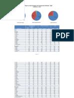 WFDSA Worldwide Sales Strategy Report Released Novemeber 2011