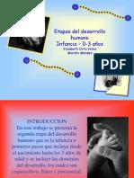 etapasdeldesarrollodelserhumano-090507215711-phpapp01