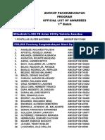 1st Batch Amosup Pangkabuhayan Program Awardees