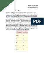 Nomenclatura sistemática,Stock,Tradicional (QUIMICA)