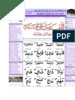 The Beautiful Names of Holy Prophet Muhammad Al-Mustofa (Pbuh