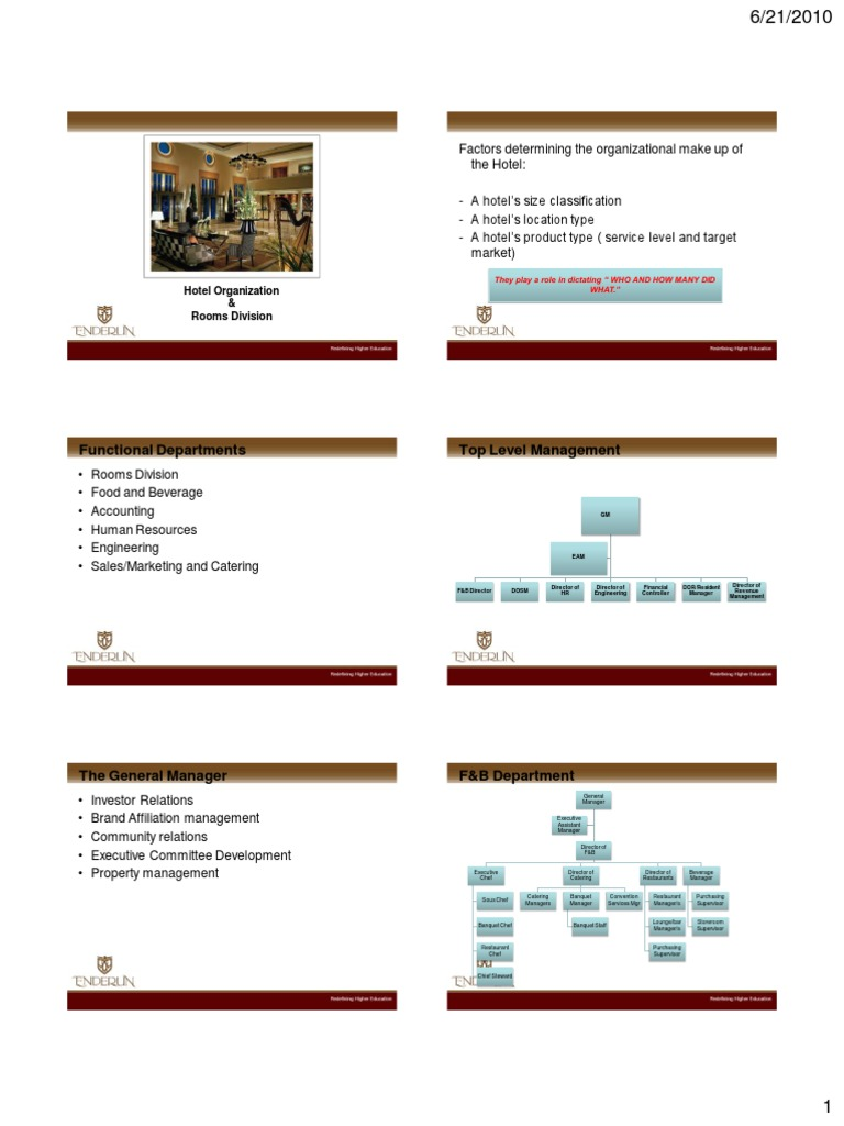 Hotel Departments Pdf