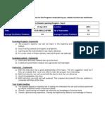 Day 2 - Feedback Analysis - Apr 23, 2010