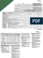 Whirpool FL5090-A - Instructiuni Informatii Generale