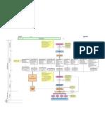 20090810_ST_DM - Approval Process Flowchart