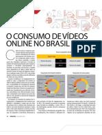 O consumo de vídeos online no Brasil