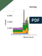 Copy of Finance Goal Tracker