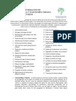 Catalogo de Recursos, Dasonomia Urbana