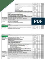 Indices evaluación 2º Primaria MATEMATICAS