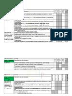 Indices Evaluación 1º Primaria LENGUA