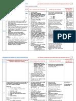 2011-12 Programacion Vertical Area de Matematicas