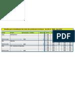 Planilha para consolidação das notas dos professores da banca (Unidade 2) - Ano 2011