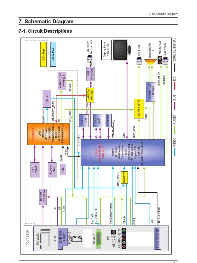samsung tft lcd 933hd ls19cfe schematic diagram rh scribd com Westinghouse T-Con Board Bad T-Con Board