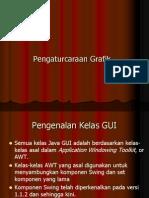 Interactive Java Note - Java Peristiwa