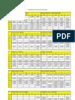 Schedule of Science Teachers
