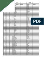 Placement Format