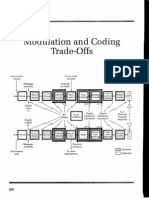 CH09 - Modulation and Coding Trade-Offs
