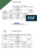 Calendario de Actividades UPAG 2012-2016