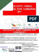 Que Es Video Camaras Dvr Cctv Camaras Ip Wwwrelojchecador 1231043798623289 1