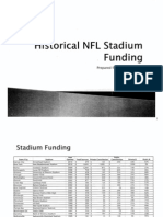 NFL Stadium Finance Study, JMI Sports
