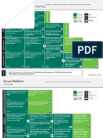 Server Platform
