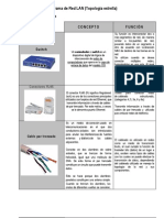Diagrama de Red Lan