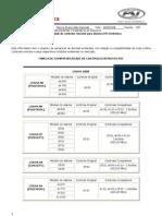 005-06 - Tabela de Controles Remotos PST Eletrônica