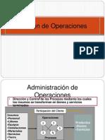 1.gestion de operaciones