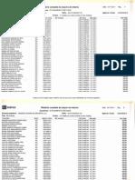 Relatório de pagamento PRÓ-ATLETA