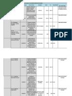 Plan Sectorial(1)